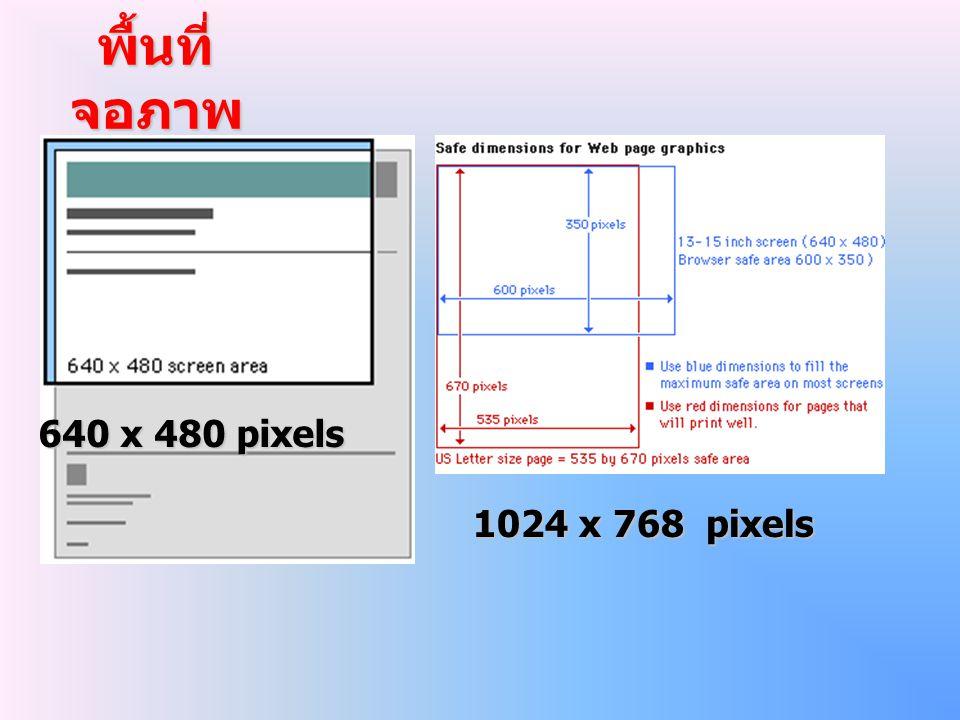 พื้นที่ จอภาพ 640 x 480 pixels 1024 x 768 pixels