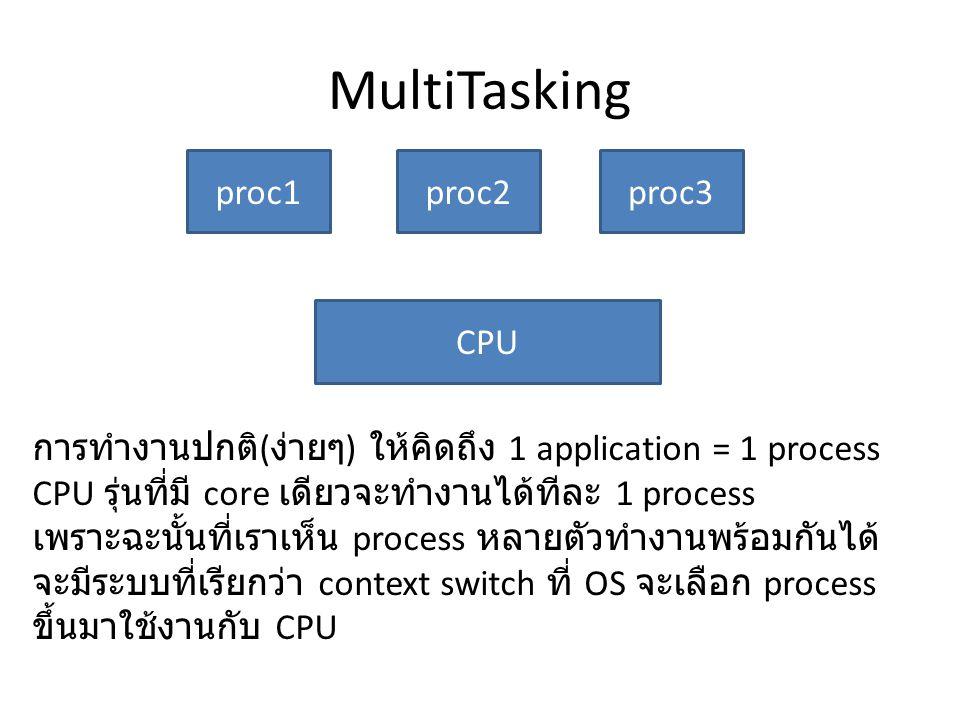MultiTasking การทำงานปกติ ( ง่ายๆ ) ให้คิดถึง 1 application = 1 process CPU รุ่นที่มี core เดียวจะทำงานได้ทีละ 1 process เพราะฉะนั้นที่เราเห็น process หลายตัวทำงานพร้อมกันได้ จะมีระบบที่เรียกว่า context switch ที่ OS จะเลือก process ขึ้นมาใช้งานกับ CPU proc1proc2proc3 CPU