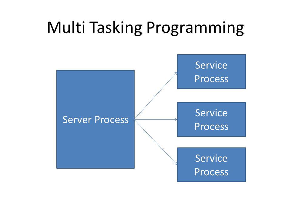 Multi Threading Server process Service Thread