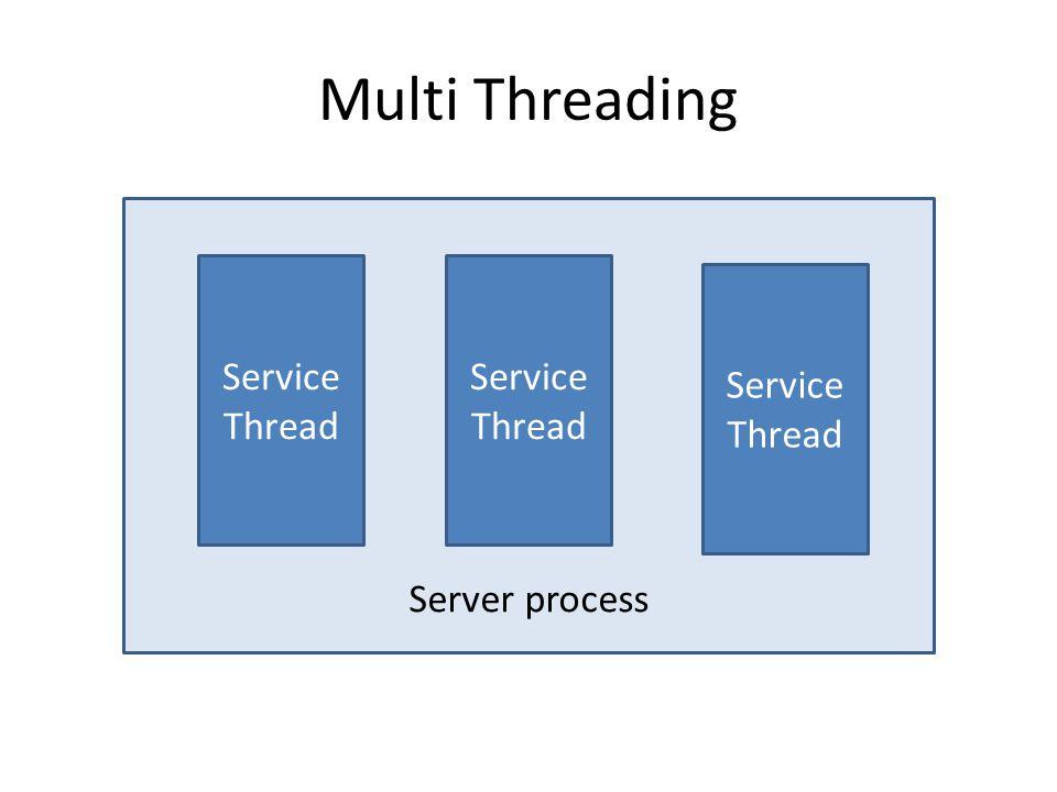 Java Thread Programming ใน Java สามารถจะเขียน Thread ได้ 2 แบบ – ใช้ extends Thread import java.lang.*; public class Counter extends Thread { public void run() {....