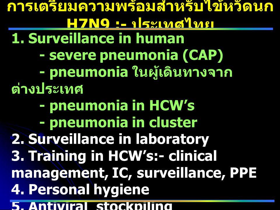 การเตรียมความพร้อมสำหรับไข้หวัดนก H7N9 :- ประเทศไทย 1. Surveillance in human - severe pneumonia (CAP) - pneumonia ในผู้เดินทางจาก ต่างประเทศ - pneumon
