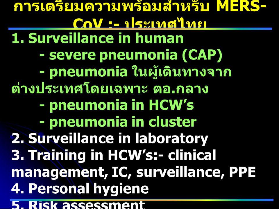 การเตรียมความพร้อมสำหรับ MERS- CoV :- ประเทศไทย 1. Surveillance in human - severe pneumonia (CAP) - pneumonia ในผู้เดินทางจาก ต่างประเทศโดยเฉพาะ ตอ. ก