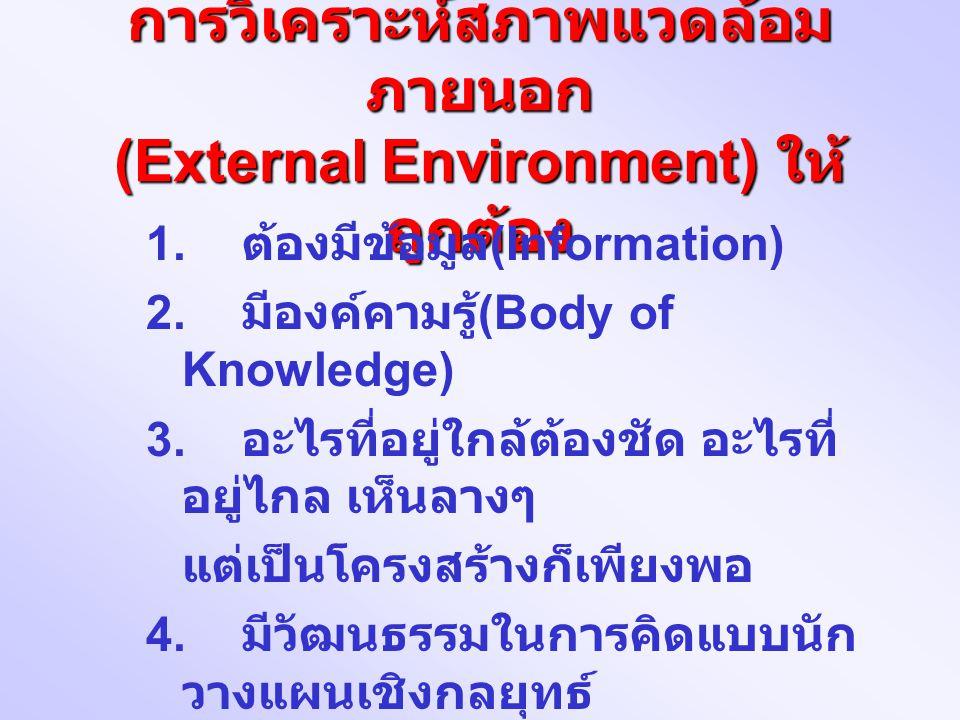 องค์ประกอบของการวางแผน เชิงกลยุทธ์ที่ดี 1.การทำ SWOT ให้ถูกต้องตาม ความเป็นจริง 2.