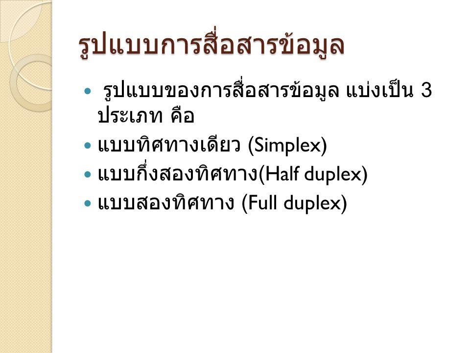 รูปแบบการสื่อสารข้อมูล รูปแบบของการสื่อสารข้อมูล แบ่งเป็น 3 ประเภท คือ แบบทิศทางเดียว (Simplex) แบบกึ่งสองทิศทาง (Half duplex) แบบสองทิศทาง (Full duplex)