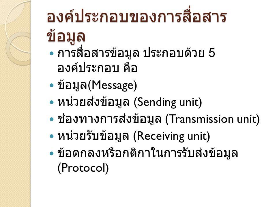 องค์ประกอบของการสื่อสาร ข้อมูล การสื่อสารข้อมูล ประกอบด้วย 5 องค์ประกอบ คือ ข้อมูล (Message) หน่วยส่งข้อมูล (Sending unit) ช่องทางการส่งข้อมูล (Transmission unit) หน่วยรับข้อมูล (Receiving unit) ข้อตกลงหรือกติกาในการรับส่งข้อมูล (Protocol)