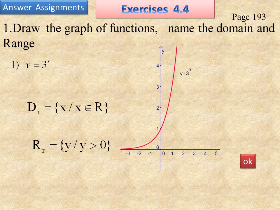 Page 193 Answer Assignments ok 1.Draw the graph of functions, name the domain and Range