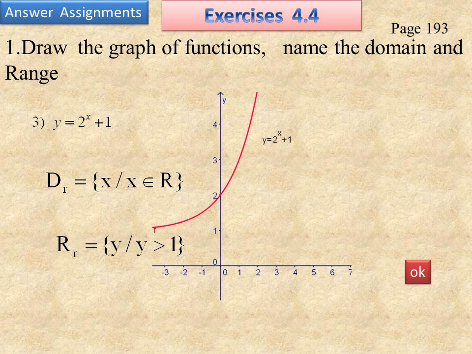 Page 193 Answer Assignments 1.Draw the graph of functions, name the domain and Range ok