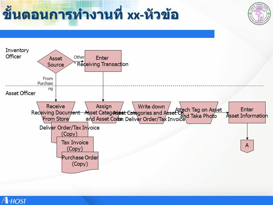 ขั้นตอนการทำงานที่ xx- หัวข้อ Receive Receiving Document From Store Deliver Order/Tax Invoice (Copy) A From Purchasi ng Asset Source Other s Assign As