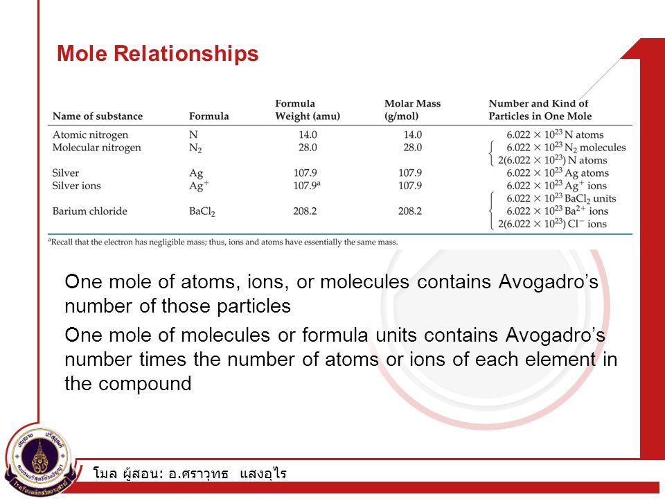 โมล ผู้สอน : อ. ศราวุทธ แสงอุไร Mole Relationships One mole of atoms, ions, or molecules contains Avogadro's number of those particles One mole of mol