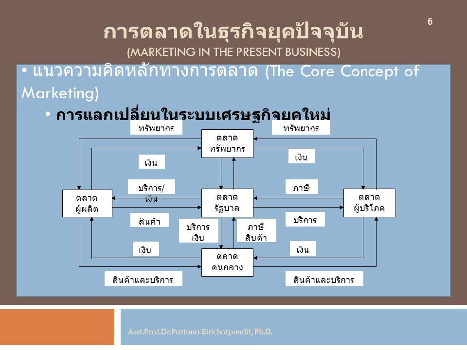 การตลาดในธุรกิจยุคปัจจุบัน (MARKETING IN THE PRESENT BUSINESS) แนวความคิดหลักทางการตลาด (The Core Concept of Marketing) การแลกเปลี่ยนในระบบเศรษฐกิจยุค