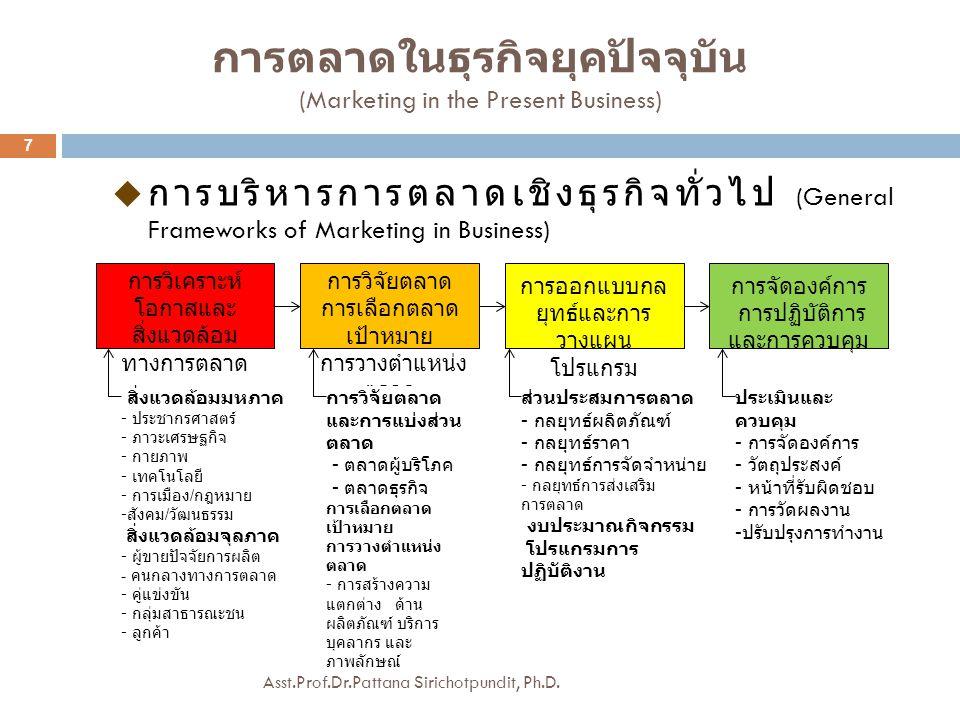 การวิเคราะห์ โอกาสและ สิ่งแวดล้อม ทางการตลาด การวิจัยตลาด การเลือกตลาด เป้าหมาย การวางตำแหน่ง ตลาด การออกแบบกล ยุทธ์และการ วางแผน โปรแกรม การตลาด การจ