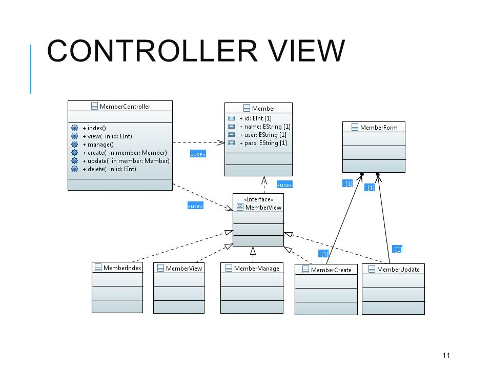 CONTROLLER VIEW 11