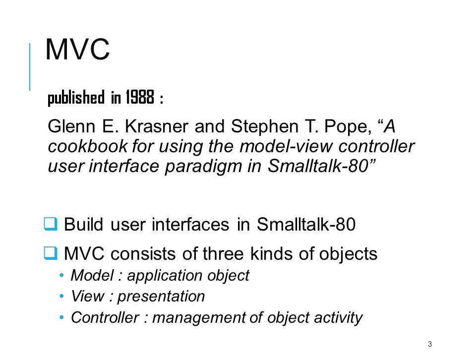MVC MODEL 4 Krasner and Pope