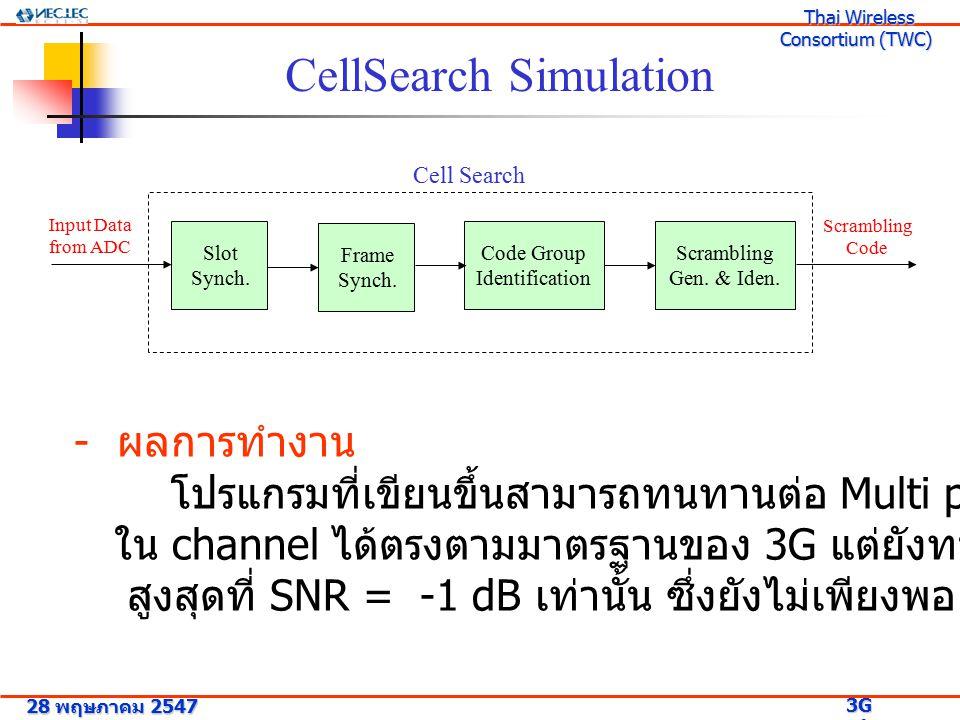 28 พฤษภาคม 2547 3G Research Project 3G Research Project Thai Wireless Consortium (TWC) Thai Wireless Consortium (TWC)Multi-pathSearcher Fine-fingerTracking ChannelEstimator SymbolDespreaderChannelEqualization Finger 1 Finger 2 Finger 3 MaximumRatioCombining Received signal I Q Rake Receiver Simulation