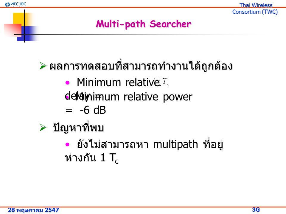 28 พฤษภาคม 2547 3G Research Project 3G Research Project Thai Wireless Consortium (TWC) Thai Wireless Consortium (TWC) Multi-path Searcher  ผลการทดสอบที่สามารถทำงานได้ถูกต้อง Minimum relative power = -6 dB Minimum relative delay = ปัญหาที่พบ  ปัญหาที่พบ ยังไม่สามารถหา multipath ที่อยู่ ห่างกัน 1 T c