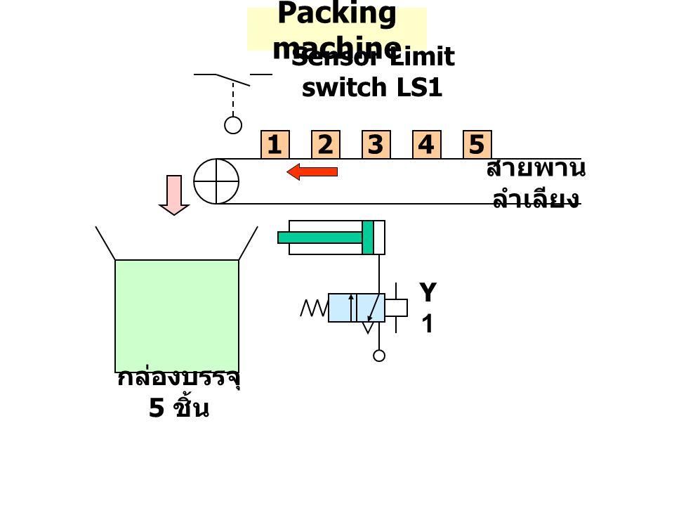 Packing machine 12345 Y1Y1 กล่องบรรจุ 5 ชิ้น Sensor Limit switch LS1 สายพาน ลำเลียง