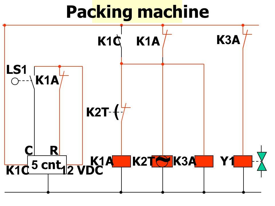 Packing machine ~ ( LS1 K1C K1A K2T K3A K1A K2T Y1 5 cnt 12 VDC CR