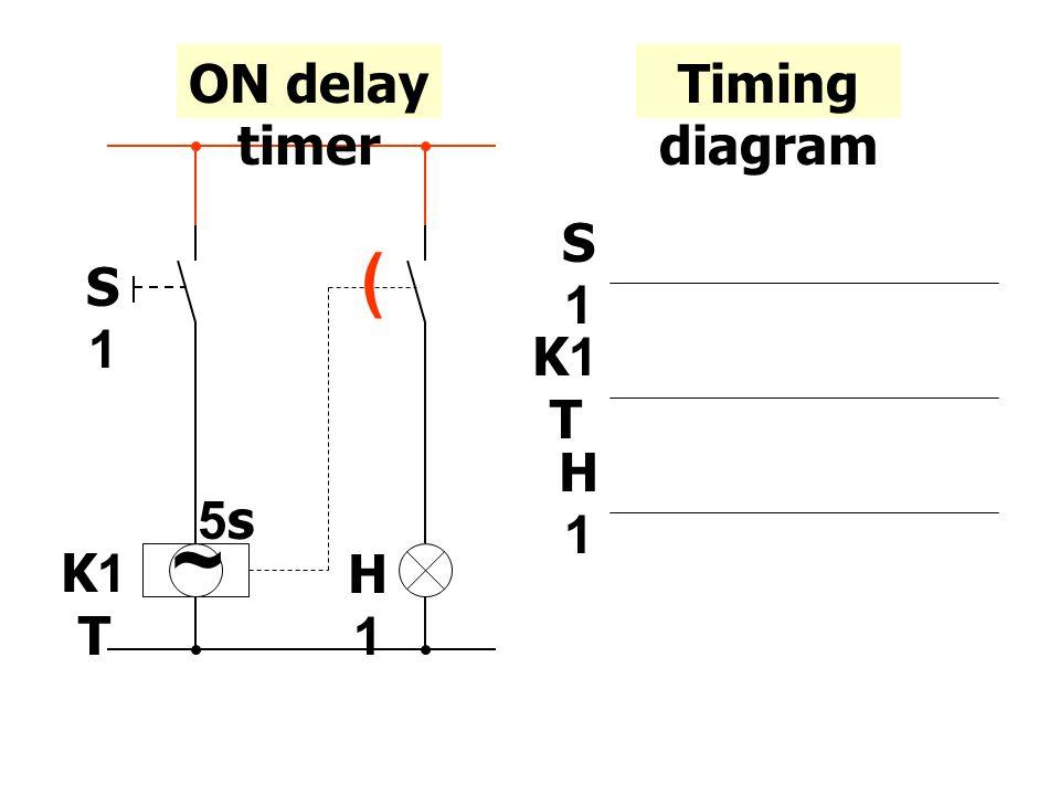 K1 T ~ ( S1S1 H1H1 5s S1S1 K1 T H1H1 ON delay timer Timing diagram