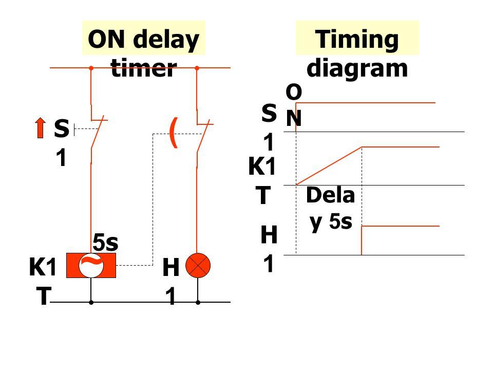 ON delay timer ~ ( S1S1 K1 T H1H1 5s Timing diagram S1S1 K1 T H1H1 Dela y 5s ONON