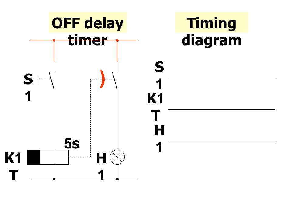 S1S1 K1 T H1H1 Timing diagram OFF delay timer ( S1S1 K1 T H1H1 5s