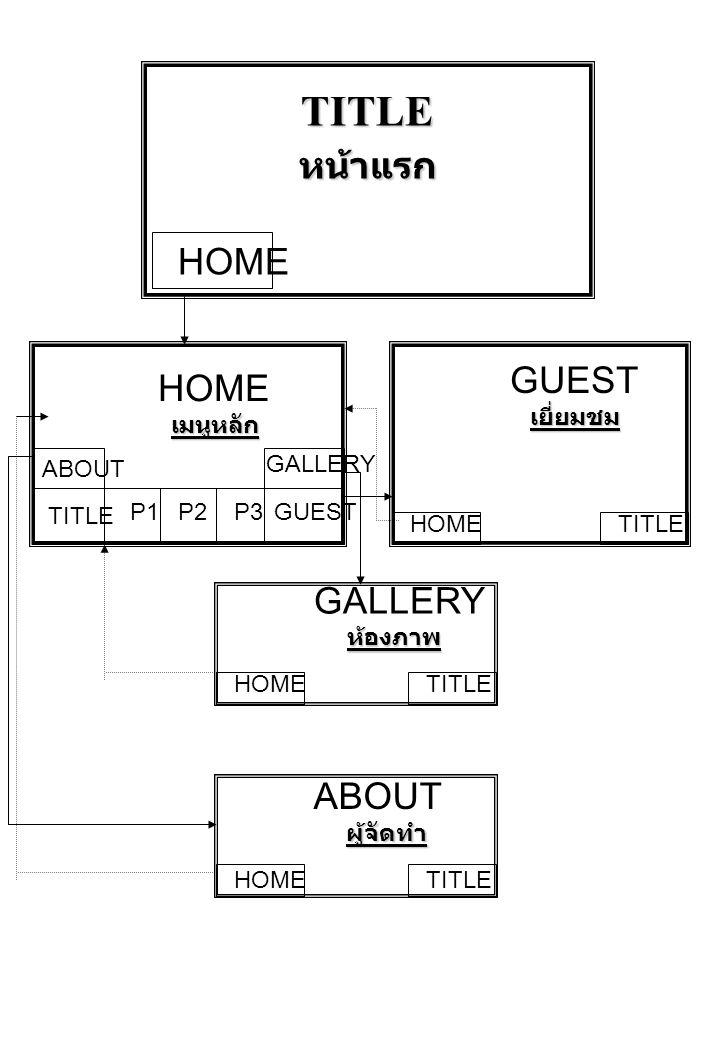 TITLE หน้าแรก TITLE หน้าแรก TITLE HOME เมนูหลัก เมนูหลัก GUESTP1 P2 P3 ABOUT GALLERY ABOUT ผู้จัดทำ ผู้จัดทำ HOMETITLE HOME GALLERY ห้องภาพ ห้องภาพ GUEST เยี่ยมชม เยี่ยมชม HOMETITLE HOME