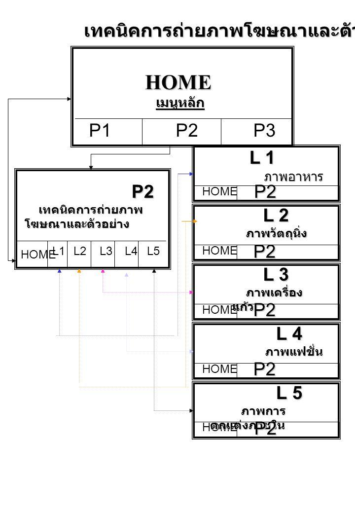 HOME เมนูหลัก HOME P2 P2 เทคนิคการถ่ายภาพ โฆษณาและตัวอย่าง เทคนิคการถ่ายภาพ โฆษณาและตัวอย่าง L2L4L5 HOME P3P2P1 L 2 L 2 ภาพวัตถุนิ่ง ภาพวัตถุนิ่ง P2 HOME L 3 L 3 ภาพเครื่อง แก้ว ภาพเครื่อง แก้ว P2 HOME L 4 L 4 ภาพแฟชั่น ภาพแฟชั่น P2 HOME L 5 L 5 ภาพการ ตกแต่งภายใน ภาพการ ตกแต่งภายใน P2 P2 HOME L 1 L 1 ภาพอาหาร ภาพอาหาร P2 เทคนิคการถ่ายภาพโฆษณาและตัวอย่าง L1L3