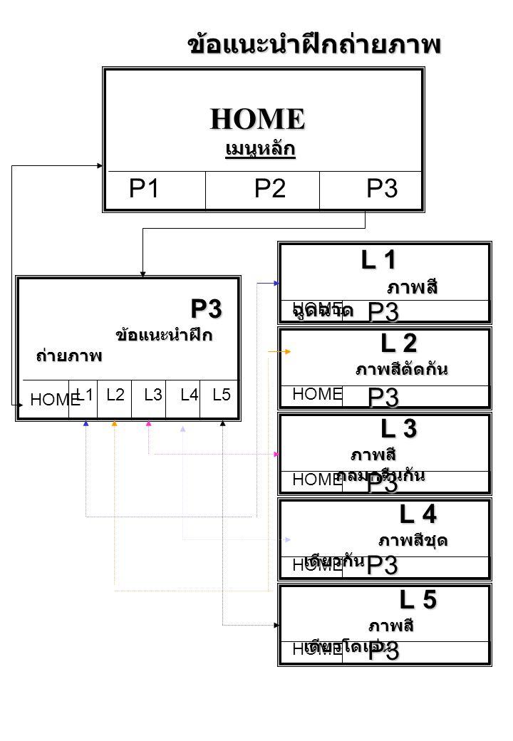 HOME เมนูหลัก HOME P3 P3 ข้อแนะนำฝึก ถ่ายภาพ ข้อแนะนำฝึก ถ่ายภาพ L2L4L5 HOME P3P2P1 L 2 L 2 ภาพสีตัดกัน ภาพสีตัดกัน P3 HOME L 3 L 3 ภาพสี กลมกลืนกัน ภาพสี กลมกลืนกัน P3 HOME L 4 L 4 ภาพสีชุด เดียวกัน ภาพสีชุด เดียวกัน P3 HOME L 5 L 5 ภาพสี เดียวโดเด่น ภาพสี เดียวโดเด่น P3 P3 HOME L 1 L 1 ภาพสี ฉูดฉาด ภาพสี ฉูดฉาด P3 ข้อแนะนำฝึกถ่ายภาพ L1L3