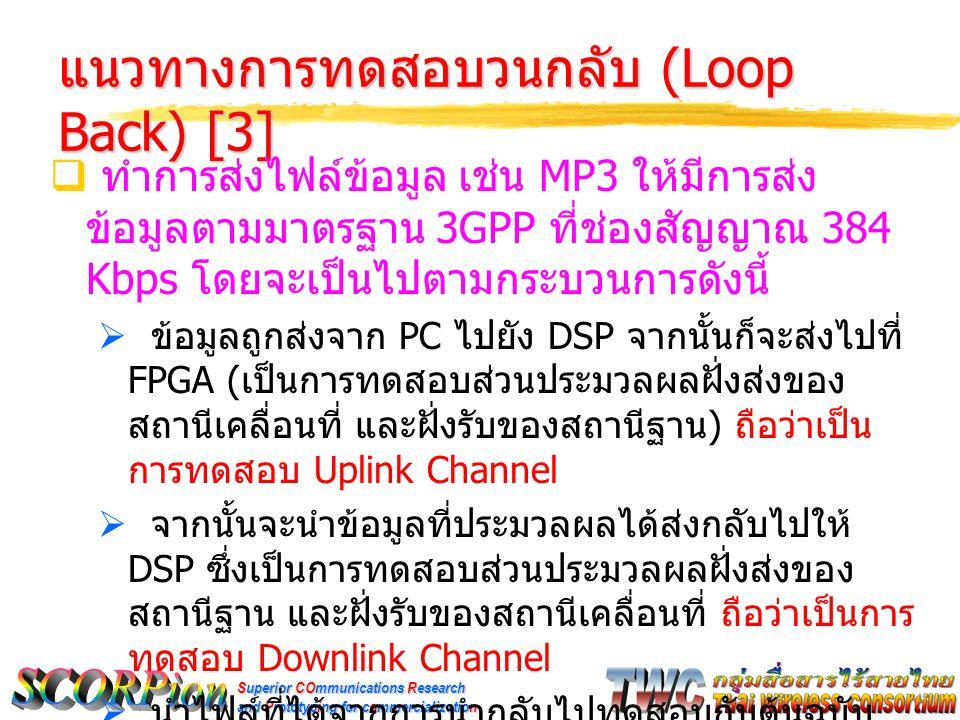 Superior COmmunications Research and Prototyping for commercialization แนวทางการทดสอบวนกลับ (Loop Back) [3]  ทำการส่งไฟล์ข้อมูล เช่น MP3 ให้มีการส่ง ข้อมูลตามมาตรฐาน 3GPP ที่ช่องสัญญาณ 384 Kbps โดยจะเป็นไปตามกระบวนการดังนี้  ข้อมูลถูกส่งจาก PC ไปยัง DSP จากนั้นก็จะส่งไปที่ FPGA ( เป็นการทดสอบส่วนประมวลผลฝั่งส่งของ สถานีเคลื่อนที่ และฝั่งรับของสถานีฐาน ) ถือว่าเป็น การทดสอบ Uplink Channel  จากนั้นจะนำข้อมูลที่ประมวลผลได้ส่งกลับไปให้ DSP ซึ่งเป็นการทดสอบส่วนประมวลผลฝั่งส่งของ สถานีฐาน และฝั่งรับของสถานีเคลื่อนที่ ถือว่าเป็นการ ทดสอบ Downlink Channel  นำไฟล์ที่ได้จากการนำกลับไปทดสอบกับต้นฉบับ