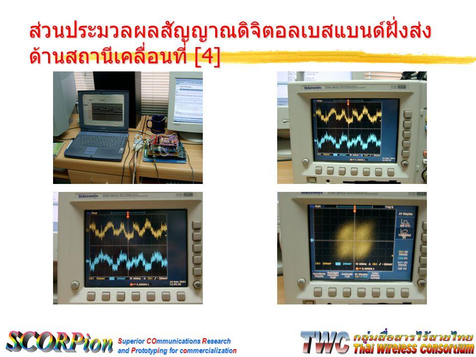 Superior COmmunications Research and Prototyping for commercialization ส่วนประมวลผลสัญญาณดิจิตอลเบสแบนด์ ฝั่งส่ง ด้านสถานีฐาน Transport Channel Processing (Tx) CRC TrbCc/ CdbSg ChCdRM1 st DTX 1 st Intl Transport Channel Processing Controller (Tx) 2 nd DTX Dedicated downlink physical channel Processing (DPCH, Slot) 2 nd Intl PhyCH Map Slot format Spread OVSF ScramblingGain RRC filter Power Control (Control Channel gain) Dedicated downlink physical channel Processing (DPCH, Radio frame) Downlink Processing Basestation Module TX Power Control Send TPC to Mobile) TFCI Fixed controller RAM CCTrCH Processing (TX) Phy ch Processing (TX) RAM FIFO DAC 15.36 MHz