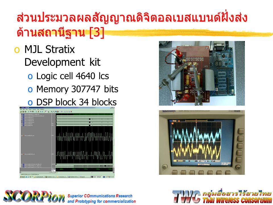 Superior COmmunications Research and Prototyping for commercialization ส่วนประมวลผลสัญญาณดิจิตอลเบสแบนด์ฝั่งส่ง ด้านสถานีฐาน [3] oMJL Stratix Development kit oLogic cell 4640 lcs oMemory 307747 bits oDSP block 34 blocks