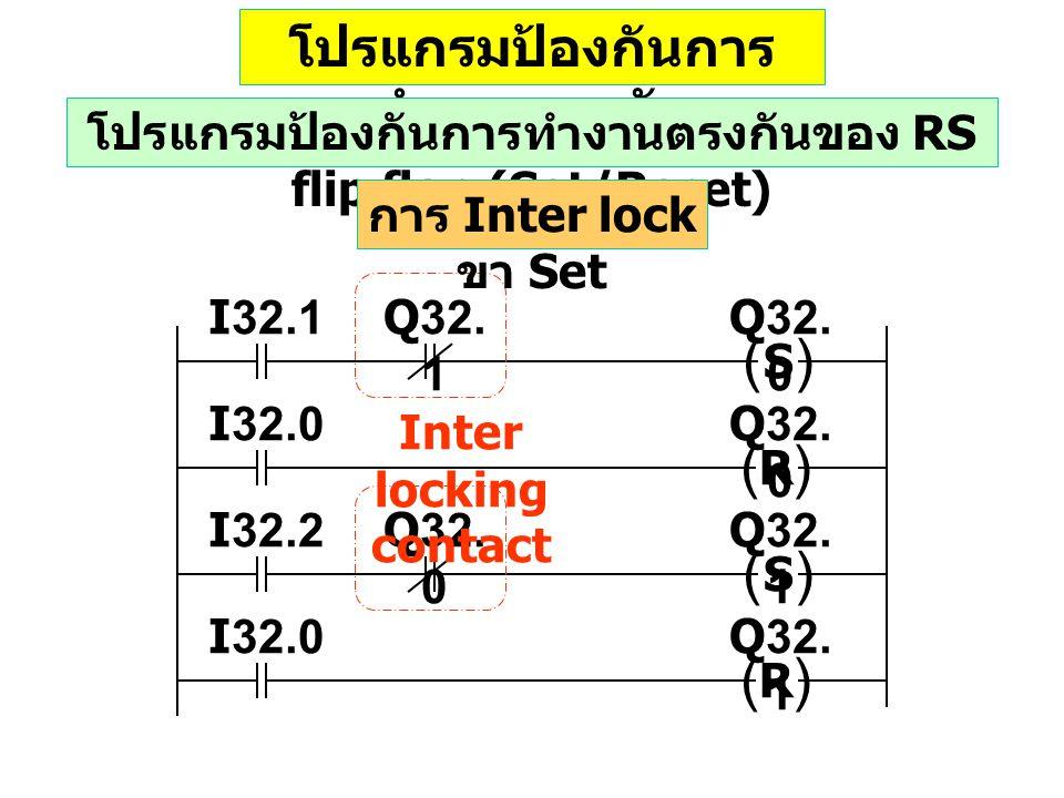 โปรแกรมป้องกันการ ทำงานตรงกัน โปรแกรมป้องกันการทำงานตรงกันของ RS flip flop (Set/Reset) ( ) Q32.