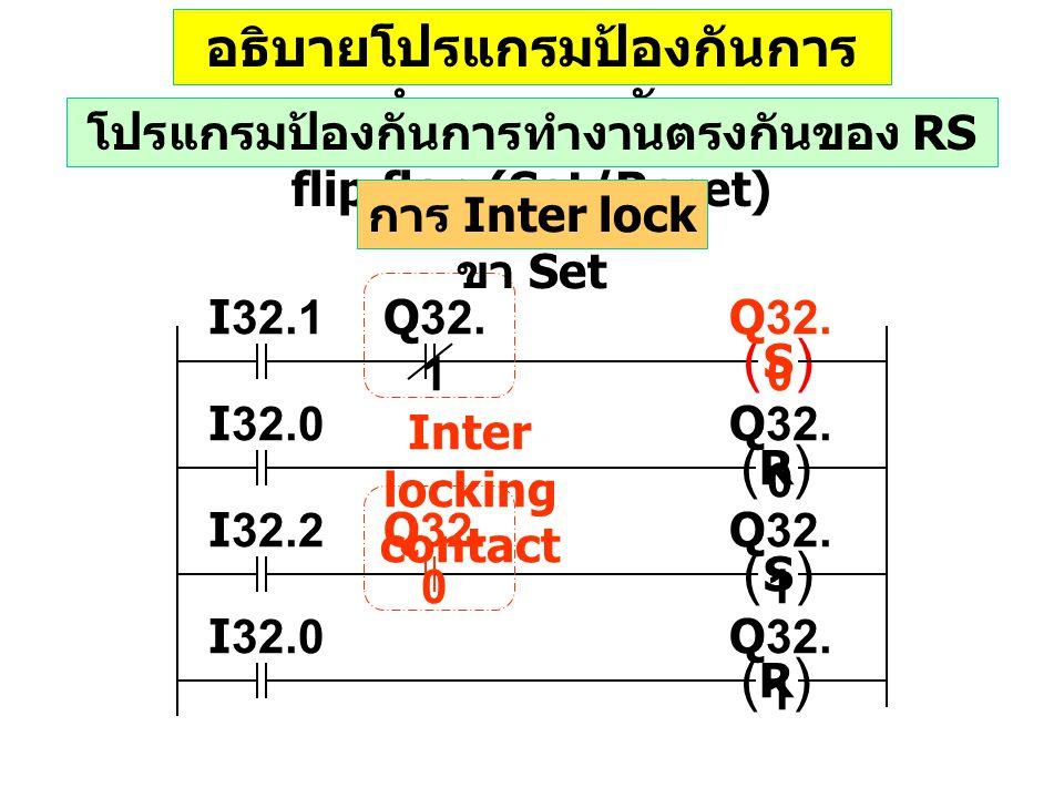 อธิบายโปรแกรมป้องกันการ ทำงานตรงกัน โปรแกรมป้องกันการทำงานตรงกันของ RS flip flop (Set/Reset) ( ) Q32.
