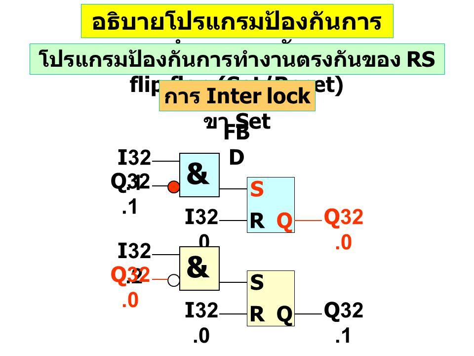 อธิบายโปรแกรมป้องกันการ ทำงานตรงกัน โปรแกรมป้องกันการทำงานตรงกันของ RS flip flop (Set/Reset) การ Inter lock ขา Set & I32.0 S RQ I32.1 Q32.1 Q32.0 & I32.0 S RQ I32.2 Q32.0 Q32.1 FB D