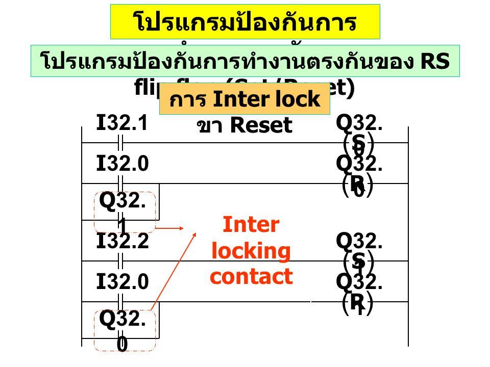 โปรแกรมป้องกันการ ทำงานตรงกัน โปรแกรมป้องกันการทำงานตรงกันของ RS flip flop (Set/Reset) การ Inter lock ขา Reset ( ) Q32.