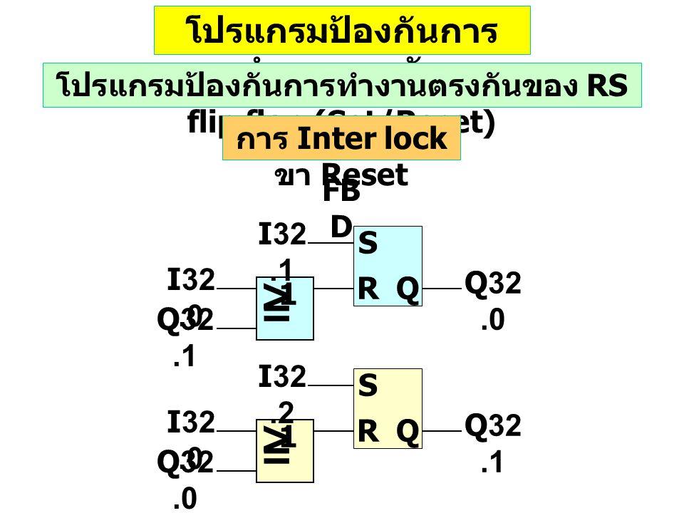 โปรแกรมป้องกันการ ทำงานตรงกัน โปรแกรมป้องกันการทำงานตรงกันของ RS flip flop (Set/Reset) การ Inter lock ขา Reset FB D I32.0 S RQ I32.1 Q32.1 Q32.0 > = 1 I32.0 S RQ I32.2 Q32.0 Q32.1 > = 1