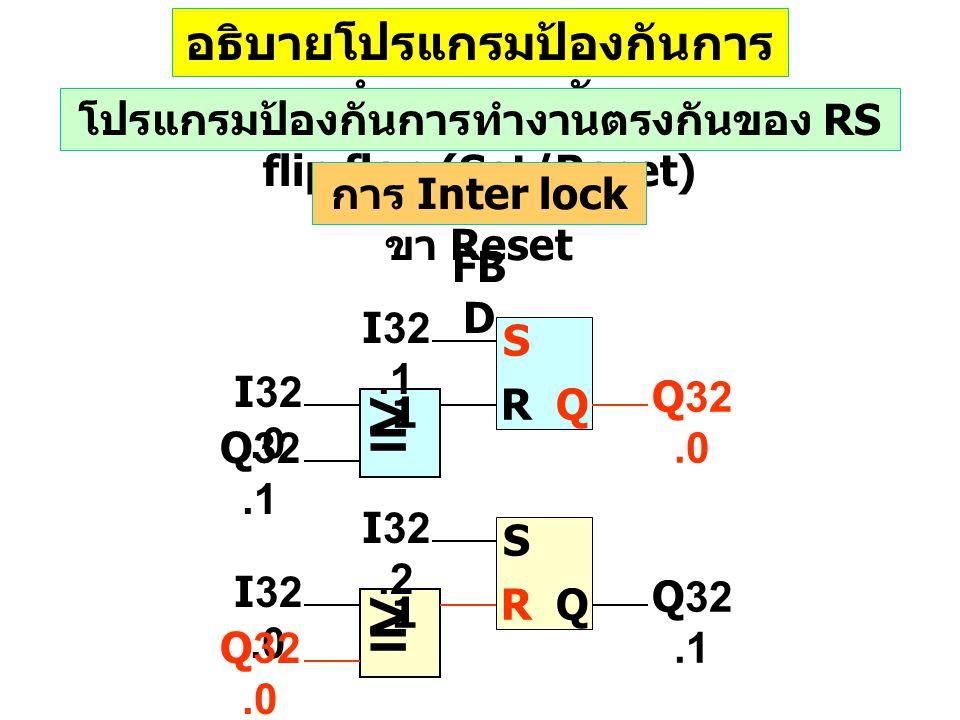 อธิบายโปรแกรมป้องกันการ ทำงานตรงกัน โปรแกรมป้องกันการทำงานตรงกันของ RS flip flop (Set/Reset) การ Inter lock ขา Reset FB D I32.0 S RQ I32.1 Q32.1 Q32.0 > = 1 I32.0 S RQ I32.2 Q32.0 Q32.1 > = 1