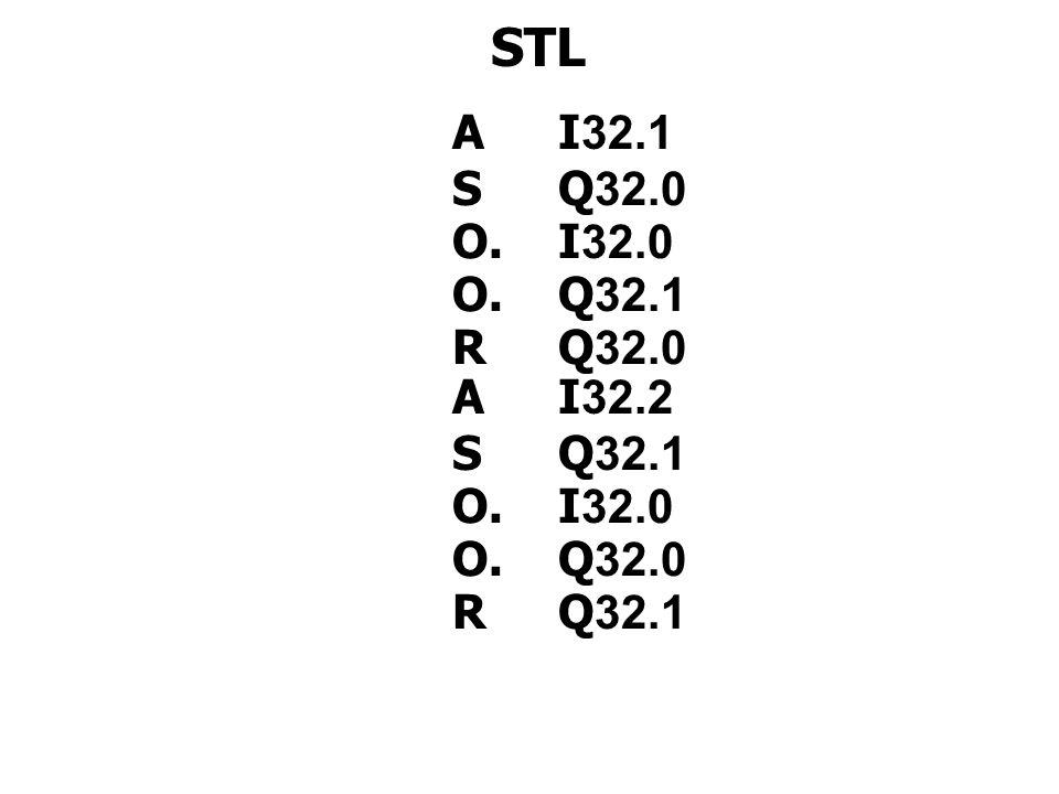 STL AI32.1 SQ32.0 O.I32.0 O.Q32.1 RQ32.0 AI32.2 SQ32.1 O.I32.0 O.Q32.0 RQ32.1