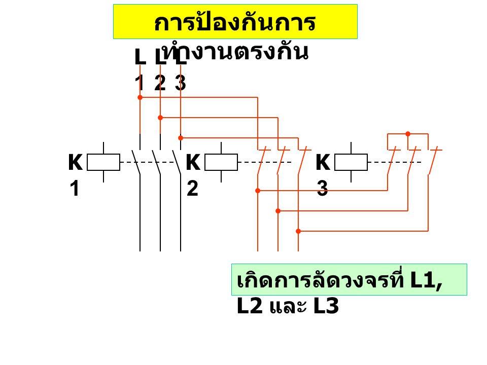 การป้องกันการ ทำงานตรงกัน L1L1 L2L2 L3L3 K1K1 K2K2 K3K3 เกิดการลัดวงจรที่ L1, L2 และ L3