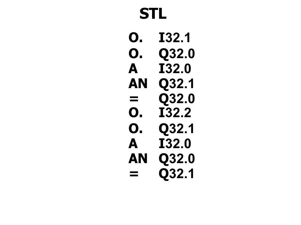 STL O.I32.1 O.Q32.0 AI32.0 ANQ32.1 =Q32.0 O.I32.2 O.Q32.1 AI32.0 ANQ32.0 =Q32.1