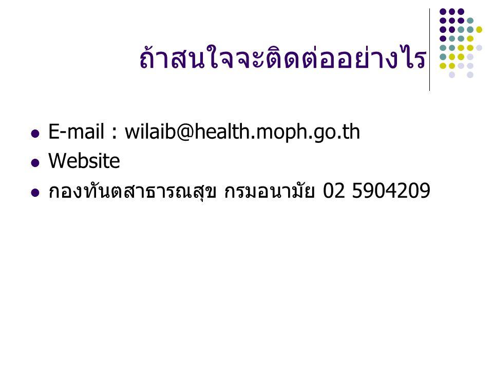 ถ้าสนใจจะติดต่ออย่างไร E-mail : wilaib@health.moph.go.th Website กองทันตสาธารณสุข กรมอนามัย 02 5904209