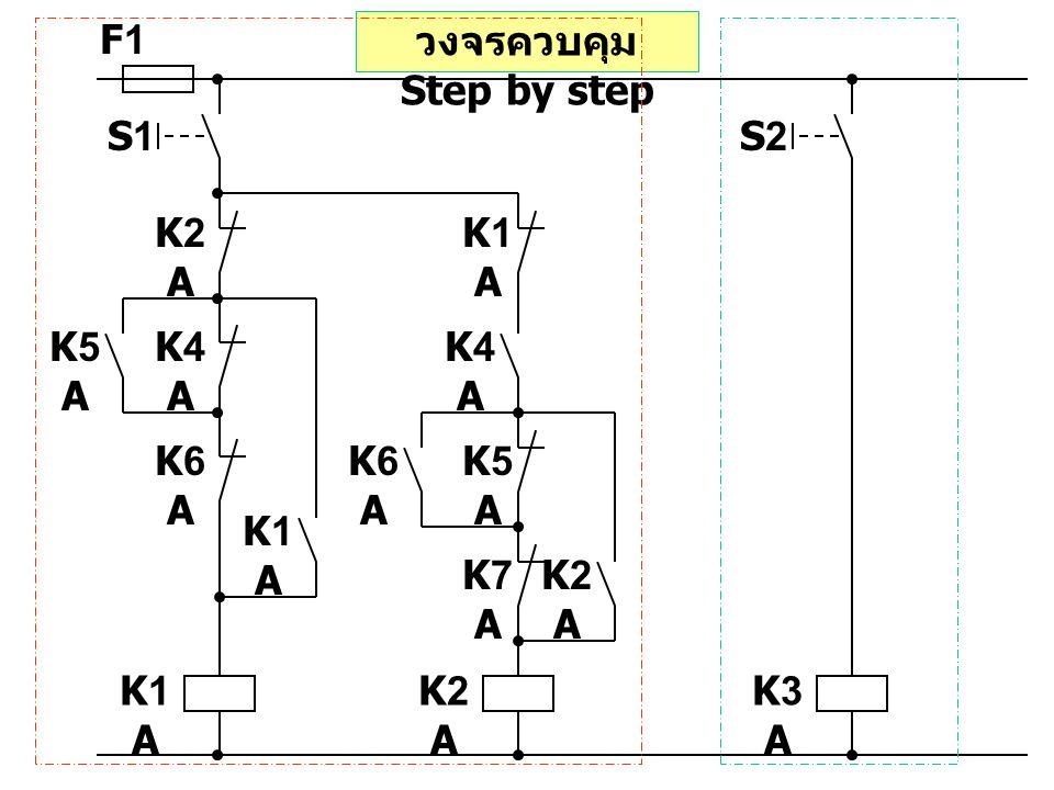 F1 S1 K2 A K1 A K5 A K4 A K6 A K5 A K1 A K7 A K2 A S2 K1 A K2 A K3 A วงจรควบคุม Step by step