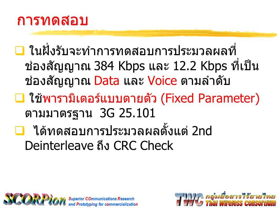 การทดสอบ  ในฝั่งรับจะทำการทดสอบการประมวลผลที่ ช่องสัญญาณ 384 Kbps และ 12.2 Kbps ที่เป็น ช่องสัญญาณ Data และ Voice ตามลำดับ  ใช้พารามิเตอร์แบบตายตัว (Fixed Parameter) ตามมาตรฐาน 3G 25.101  ได้ทดสอบการประมวลผลตั้งแต่ 2nd Deinterleave ถึง CRC Check