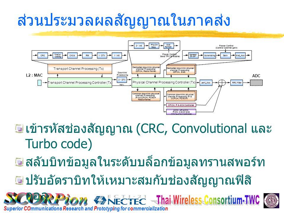 Superior COmmunications Research and Prototyping for commercialization ส่วนประมวลผลสัญญาณในภาคส่ง เข้ารหัสช่องสัญญาณ (CRC, Convolutional และ Turbo code) สลับบิทข้อมูลในระดับบล็อกข้อมูลทรานสพอร์ท ปรับอัตราบิทให้เหมาะสมกับช่องสัญญาณฟิสิ คอล