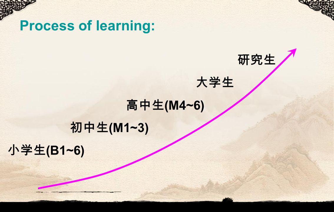 Process of learning: 研究生 大学生 高中生 (M4~6) 初中生 (M1~3) 小学生 (B1~6)