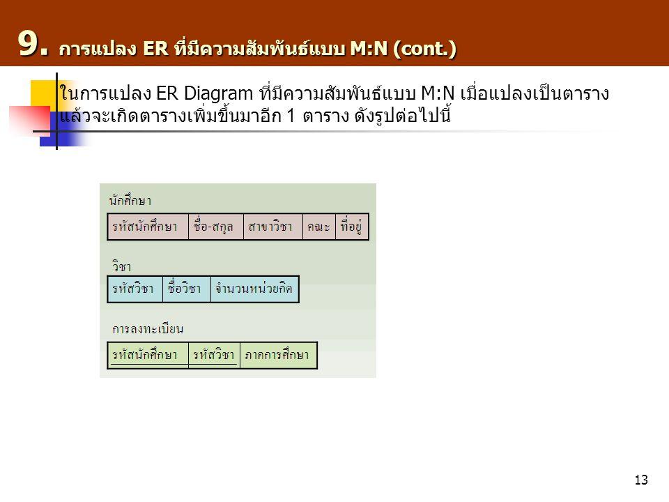 13 9. การแปลง ER ที่มีความสัมพันธ์แบบ M:N (cont.) 9. การแปลง ER ที่มีความสัมพันธ์แบบ M:N (cont.) ในการแปลง ER Diagram ที่มีความสัมพันธ์แบบ M:N เมื่อแป