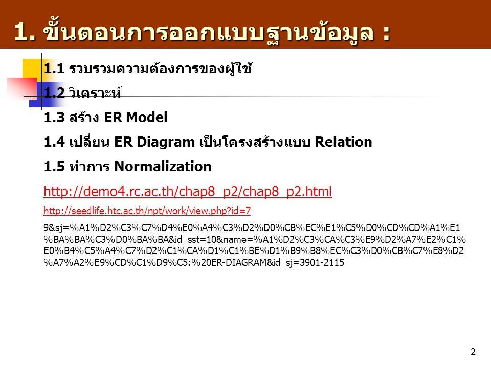 2 1. ขั้นตอนการออกแบบฐานข้อมูล : 1. ขั้นตอนการออกแบบฐานข้อมูล : 1.1 รวบรวมความต้องการของผู้ใช้ 1.2 วิเคราะห์ 1.3 สร้าง ER Model 1.4 เปลี่ยน ER Diagram