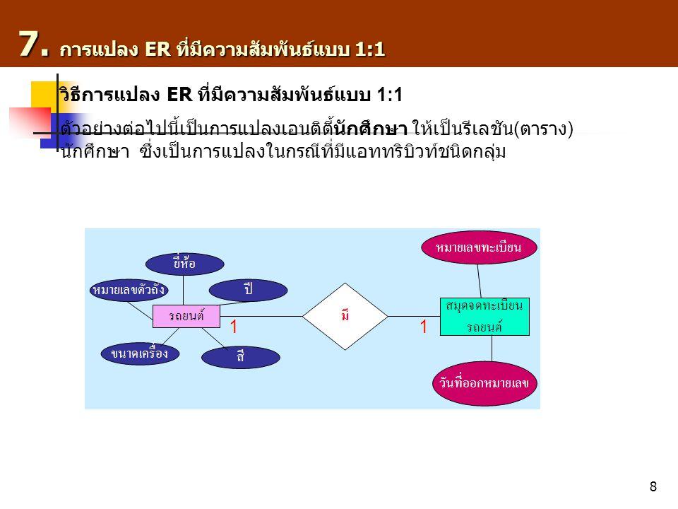 8 7. การแปลง ER ที่มีความสัมพันธ์แบบ 1:1 7. การแปลง ER ที่มีความสัมพันธ์แบบ 1:1 วิธีการแปลง ER ที่มีความสัมพันธ์แบบ 1:1 ตัวอย่างต่อไปนี้เป็นการแปลงเอน