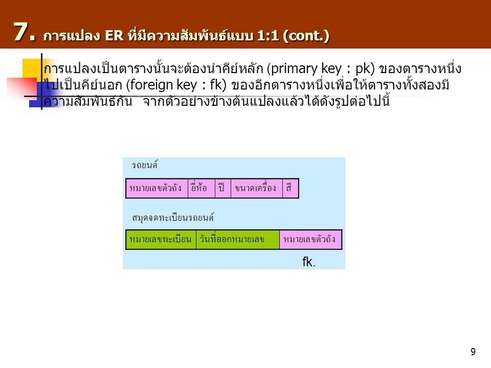 9 7. การแปลง ER ที่มีความสัมพันธ์แบบ 1:1 (cont.) 7. การแปลง ER ที่มีความสัมพันธ์แบบ 1:1 (cont.) การแปลงเป็นตารางนั้นจะต้องนำคีย์หลัก (primary key : pk