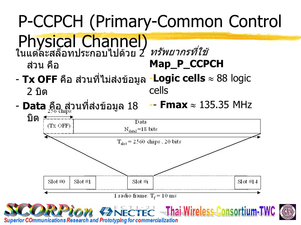 Superior COmmunications Research and Prototyping for commercialization S-CCPCH (Secondary-Common Control Physical Channel) ประกอบไปด้วย 3 ส่วน คือ - TFCI - Data - Pilot ทรัพยากรที่ใช้ Map_S_CCPCH - Logic cells  256 logic cells- Ram = 128 ESB bits - Fmax  106.06 MHz