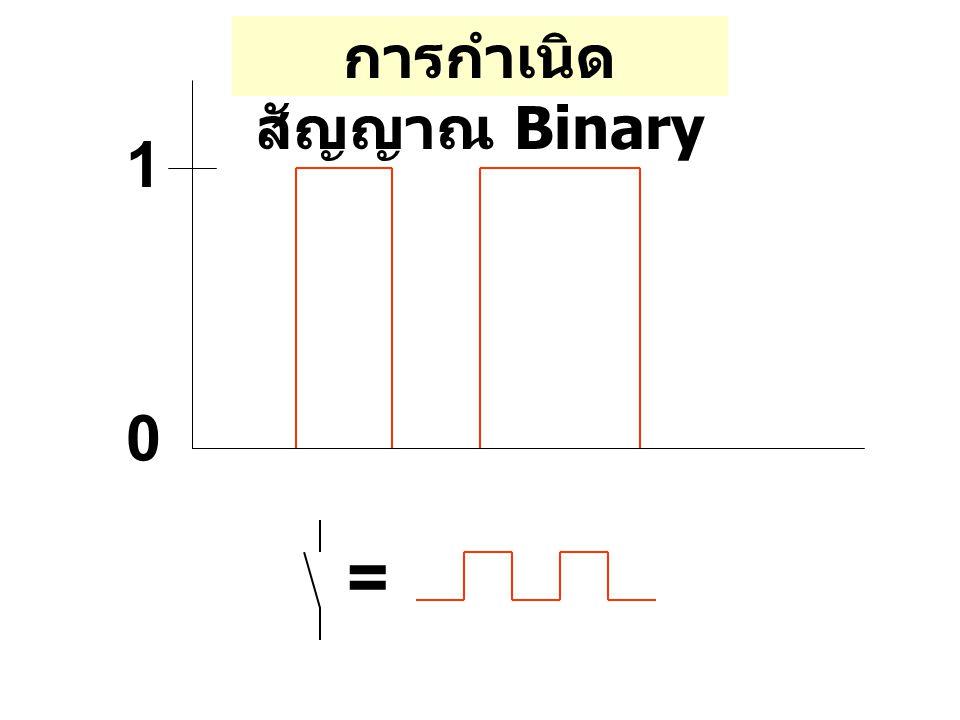 การกำเนิด สัญญาณ Binary 1 0 =